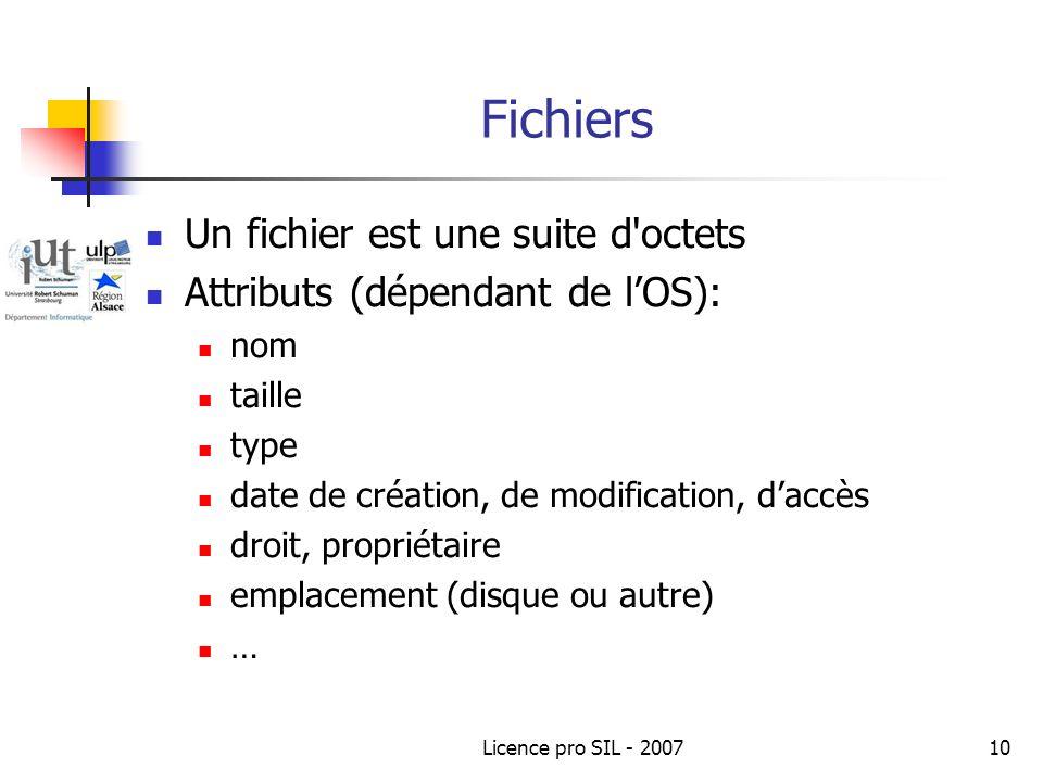 Fichiers Un fichier est une suite d octets