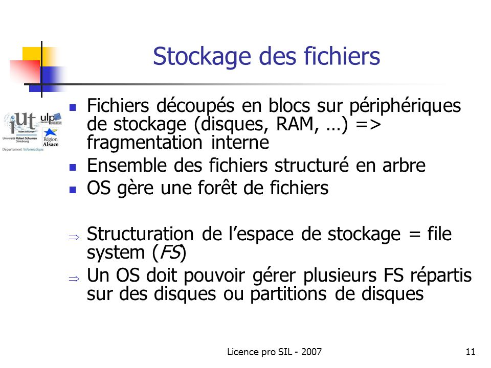 Stockage des fichiers Fichiers découpés en blocs sur périphériques de stockage (disques, RAM, …) => fragmentation interne.