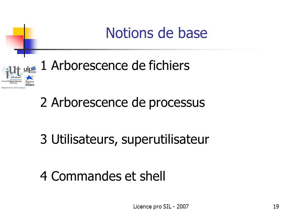 Notions de base 1 Arborescence de fichiers 2 Arborescence de processus
