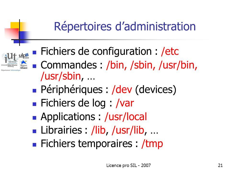 Répertoires d'administration