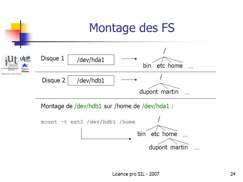 Montage des FS / Disque 1 /dev/hda1 bin etc home … / Disque 2