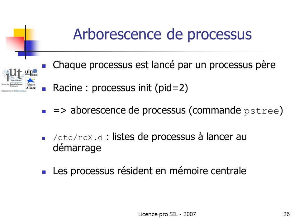 Arborescence de processus