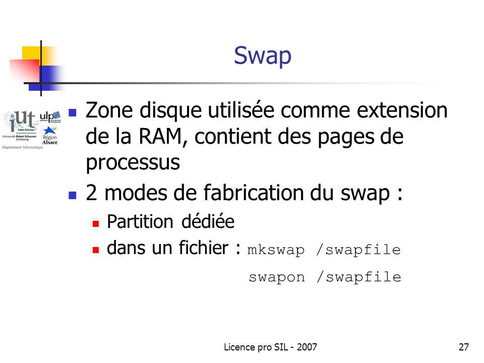 Swap Zone disque utilisée comme extension de la RAM, contient des pages de processus. 2 modes de fabrication du swap :
