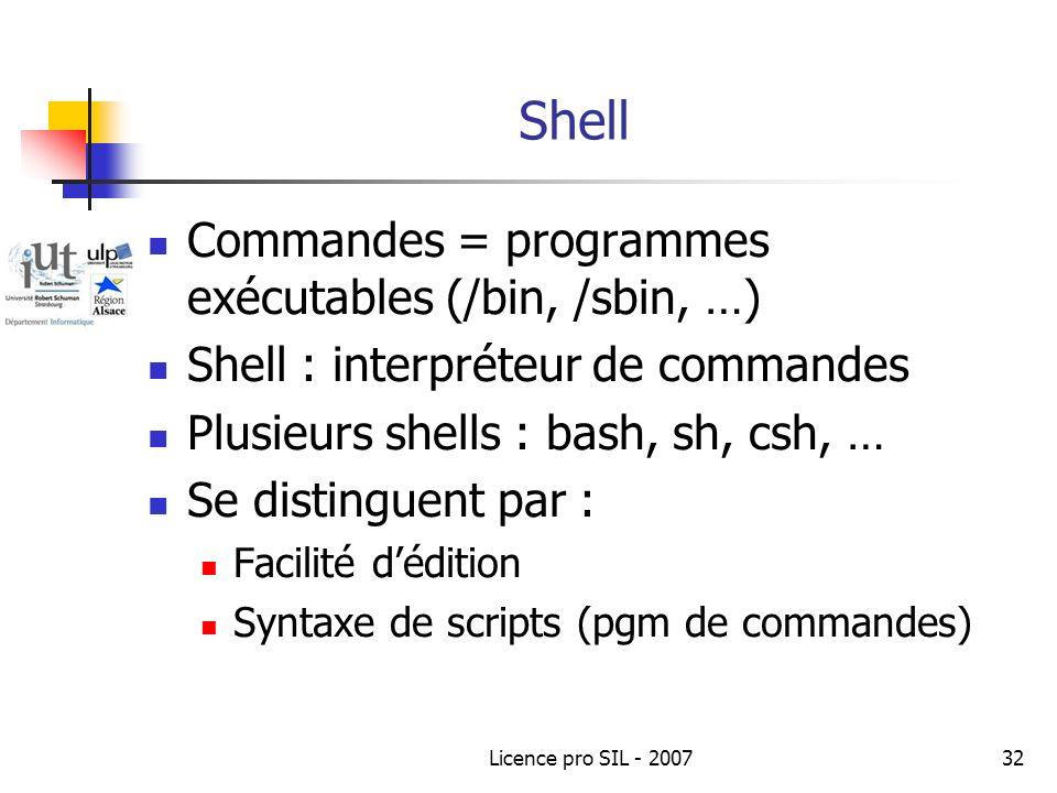 Shell Commandes = programmes exécutables (/bin, /sbin, …)