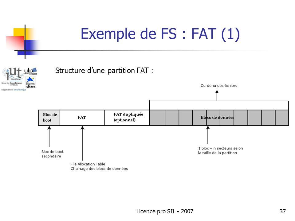 Exemple de FS : FAT (1) Structure d'une partition FAT :
