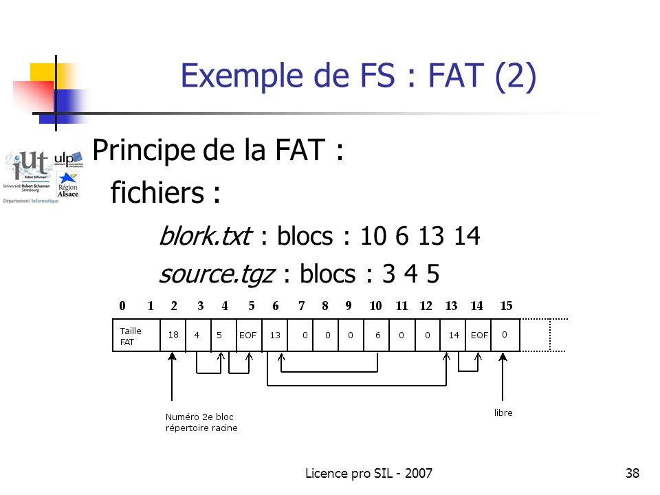 Exemple de FS : FAT (2) Principe de la FAT : fichiers :