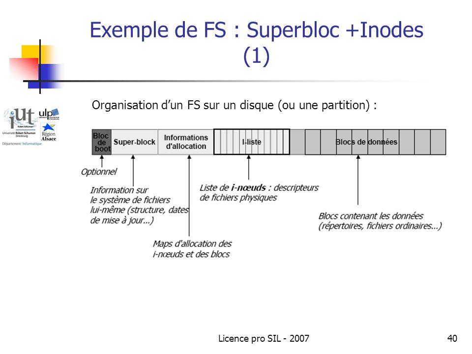 Exemple de FS : Superbloc +Inodes (1)