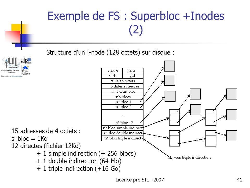 Exemple de FS : Superbloc +Inodes (2)