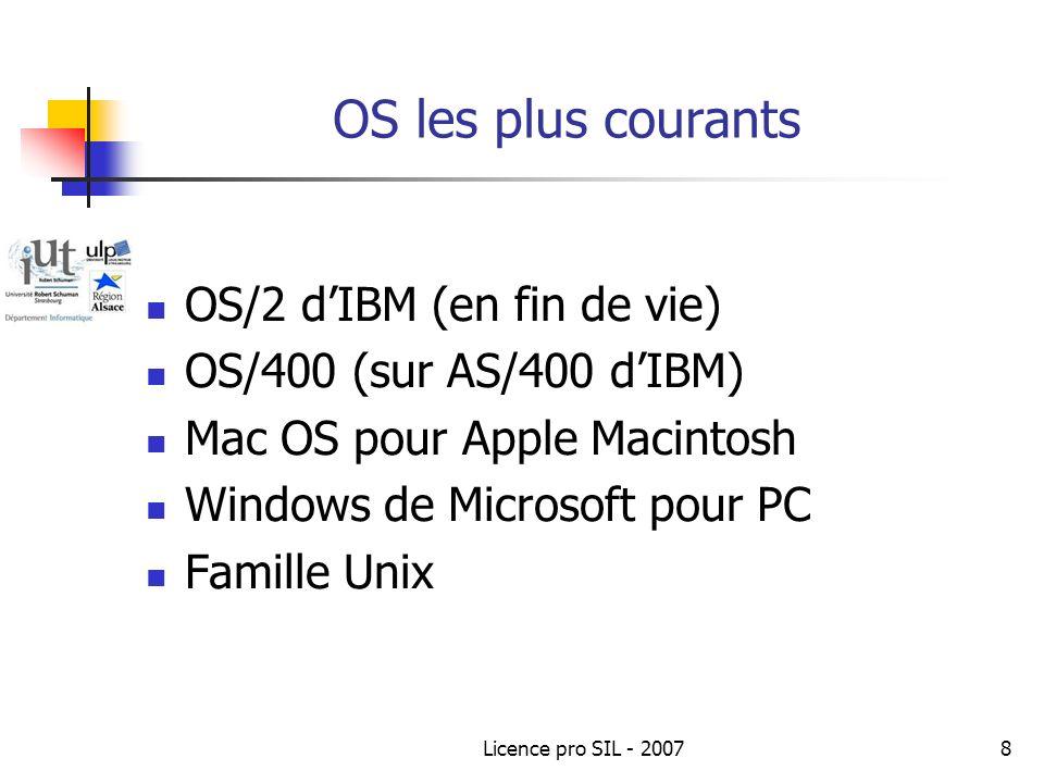 OS les plus courants OS/2 d'IBM (en fin de vie)