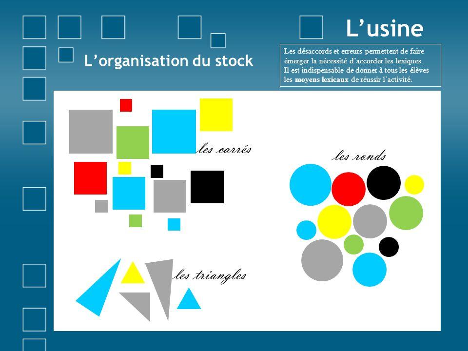 L'organisation du stock