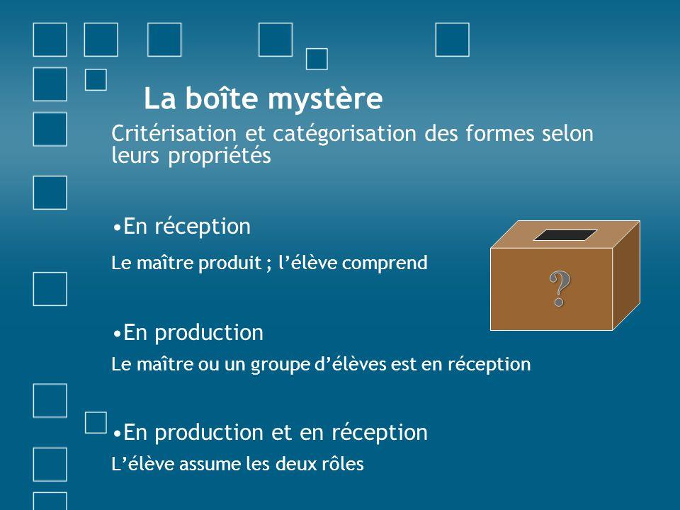 La boîte mystère Critérisation et catégorisation des formes selon leurs propriétés. En réception. Le maître produit ; l'élève comprend.
