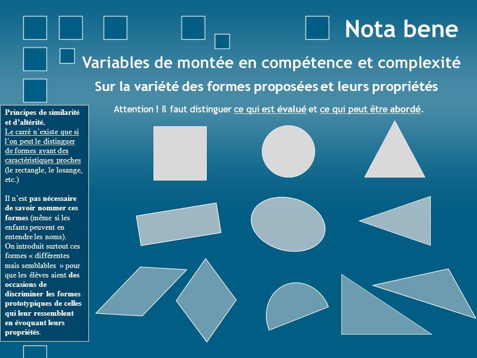 Sur la variété des formes proposées et leurs propriétés
