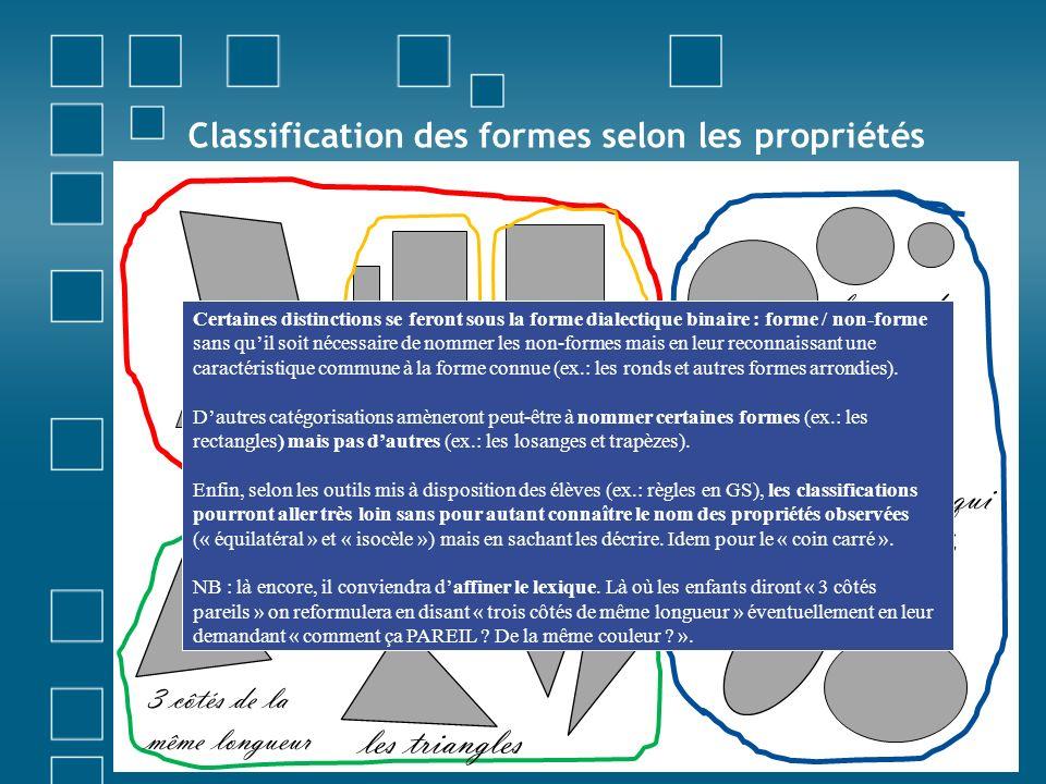Classification des formes selon les propriétés