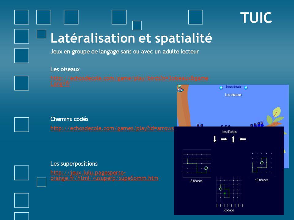 Latéralisation et spatialité