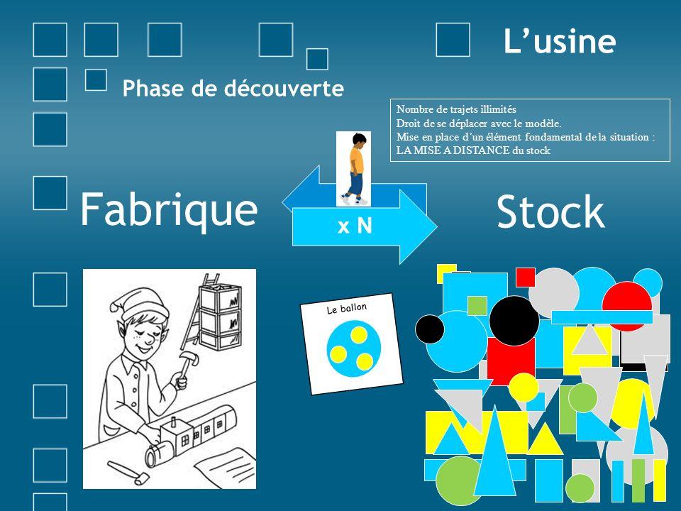 Fabrique Stock L'usine Phase de découverte x N