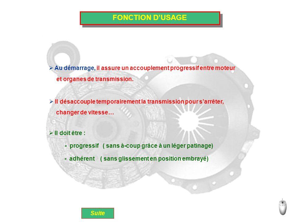 FONCTION D'USAGE Au démarrage, il assure un accouplement progressif entre moteur. et organes de transmission.