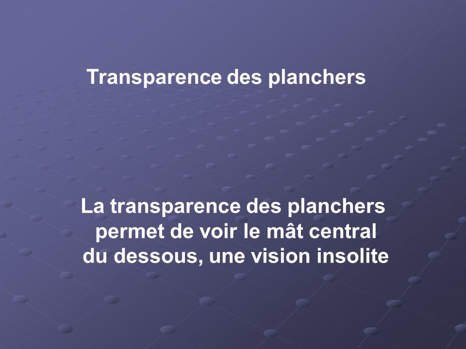 Transparence des planchers