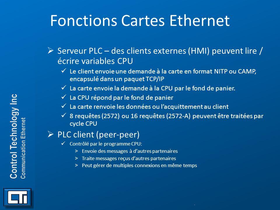 Fonctions Cartes Ethernet