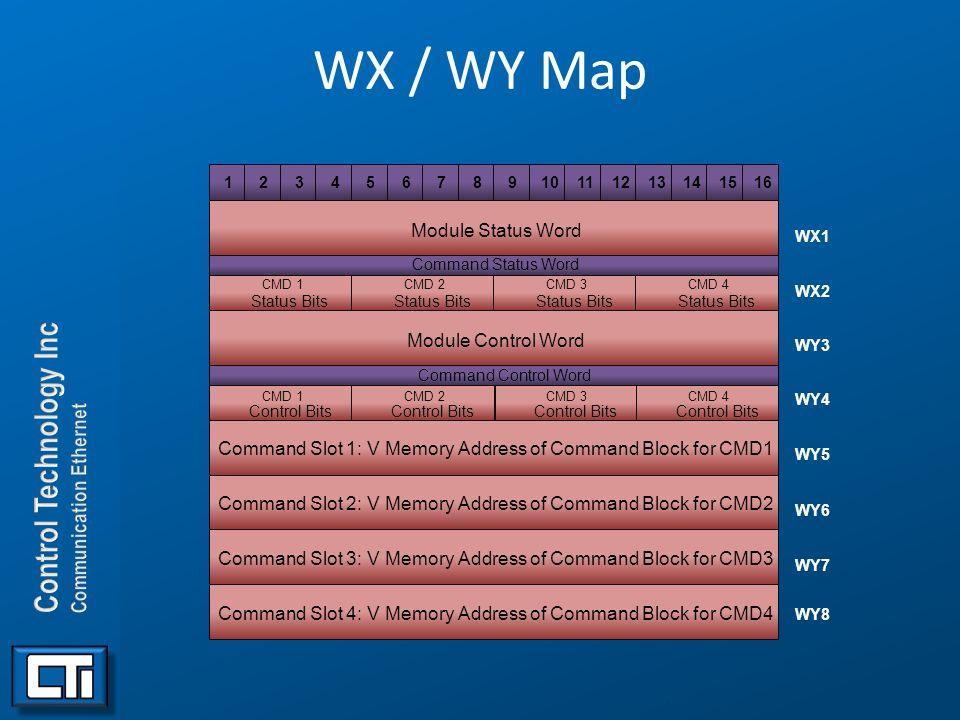 WX / WY Map Module Status Word Module Control Word