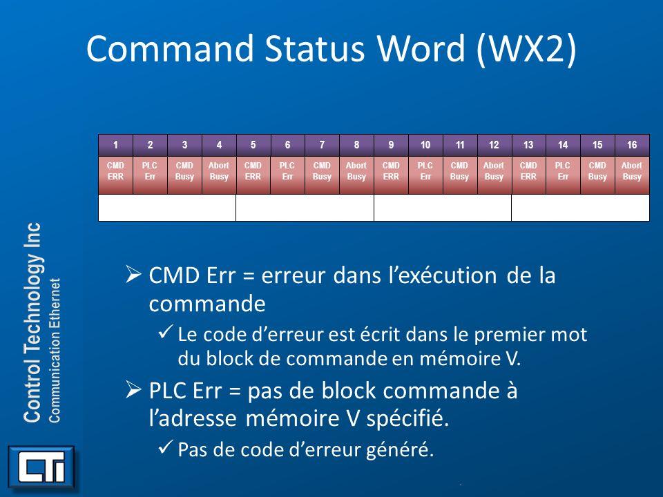 Command Status Word (WX2)