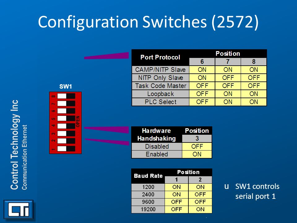 Configuration Switches (2572)