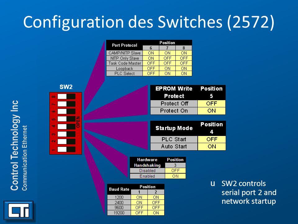 Configuration des Switches (2572)