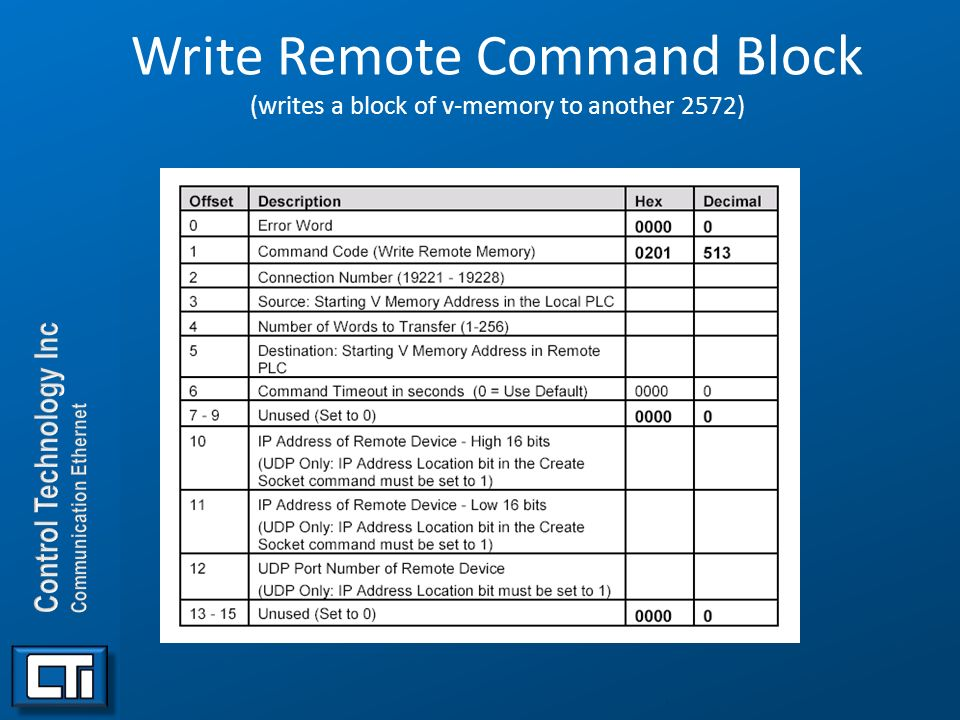 Write Remote Command Block (writes a block of v-memory to another 2572) .