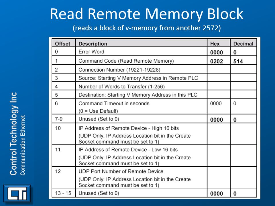 Read Remote Memory Block (reads a block of v-memory from another 2572)