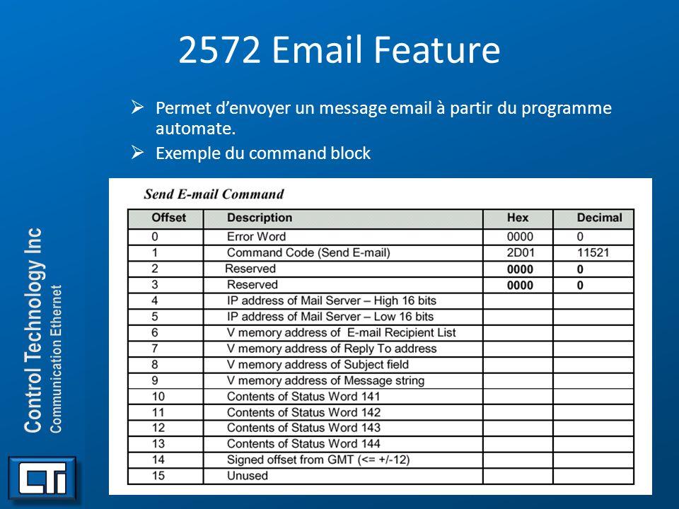 2572 Email Feature Permet d'envoyer un message email à partir du programme automate. Exemple du command block.