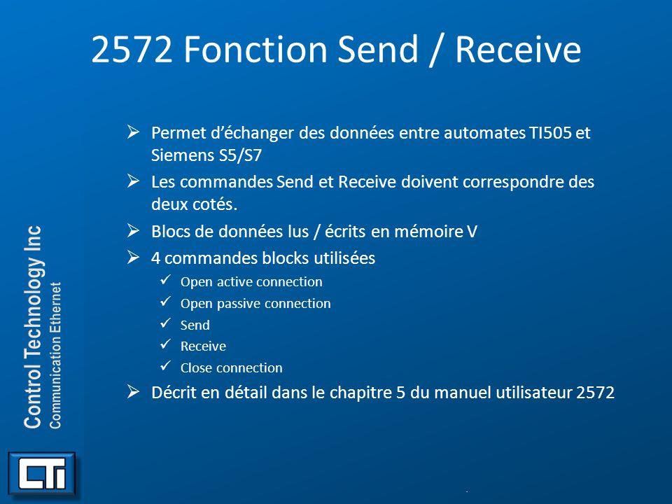 2572 Fonction Send / Receive