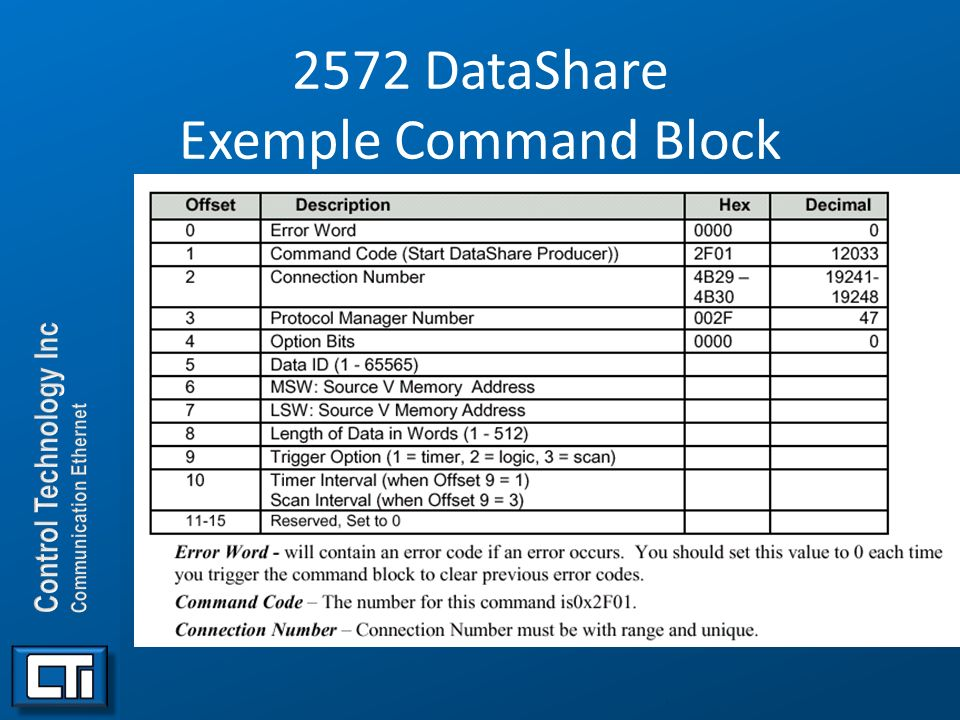 2572 DataShare Exemple Command Block