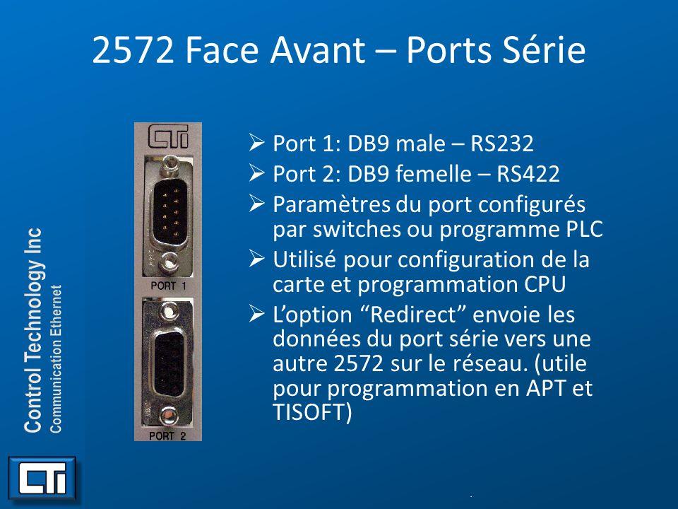 2572 Face Avant – Ports Série