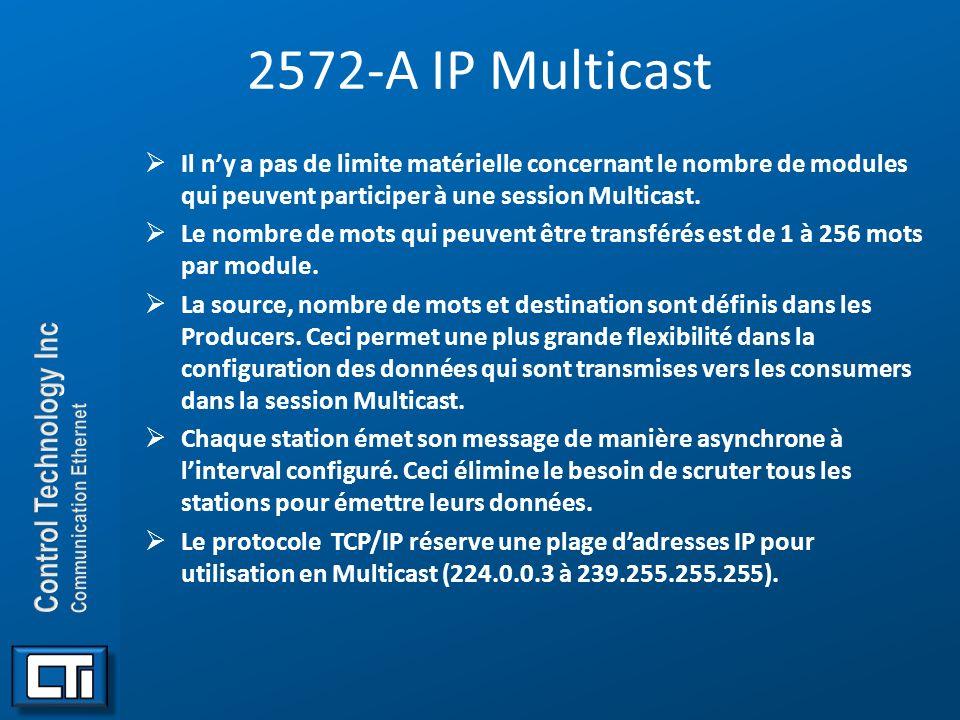 2572-A IP Multicast Il n'y a pas de limite matérielle concernant le nombre de modules qui peuvent participer à une session Multicast.