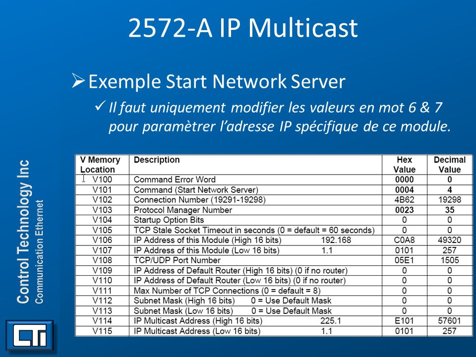 2572-A IP Multicast Exemple Start Network Server