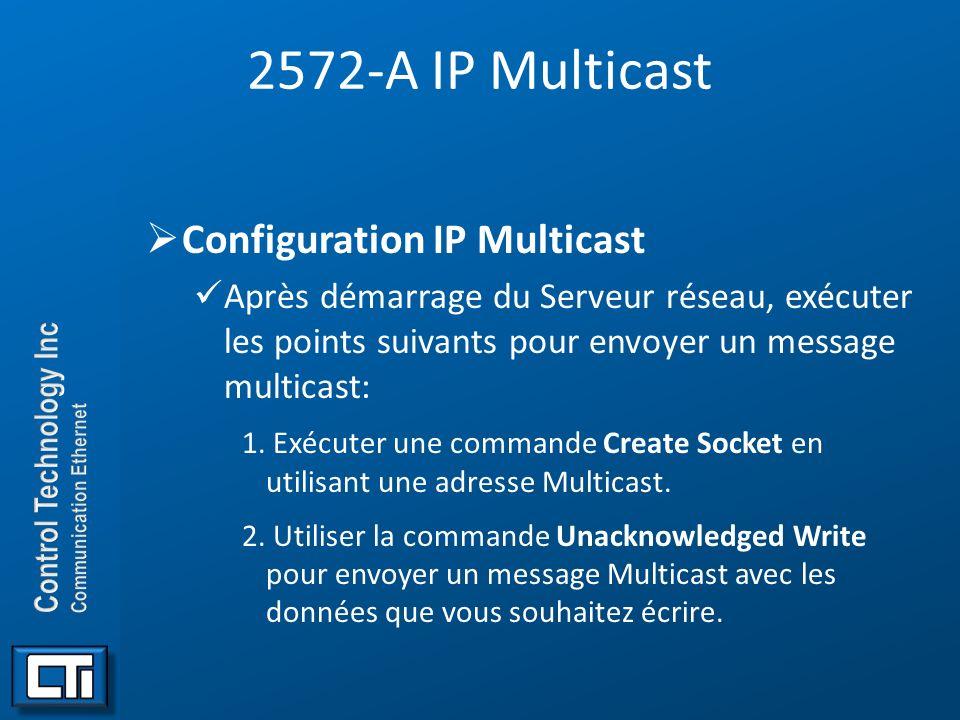 2572-A IP Multicast Configuration IP Multicast
