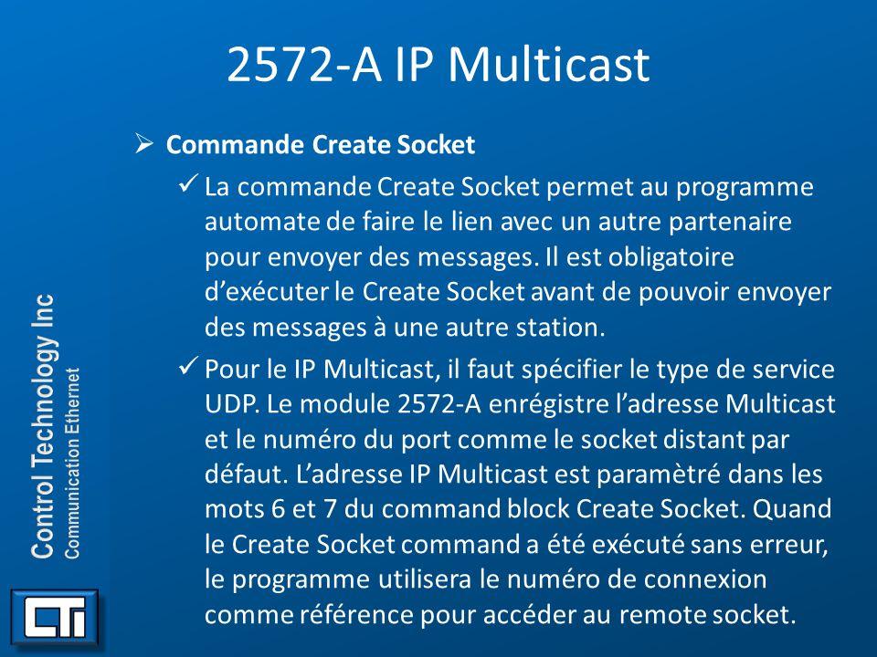 2572-A IP Multicast Commande Create Socket