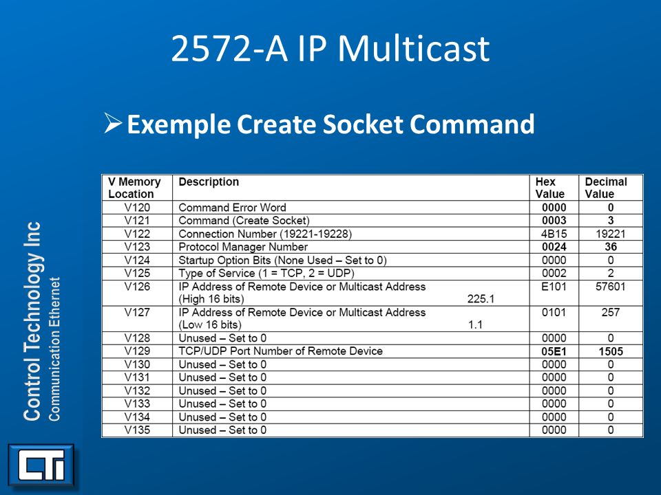 2572-A IP Multicast Exemple Create Socket Command