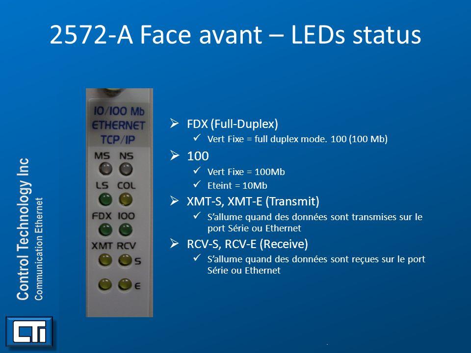 2572-A Face avant – LEDs status