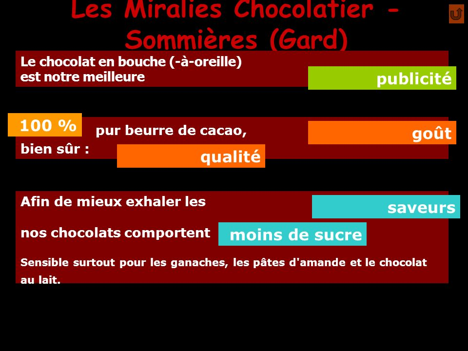 Les Miralies Chocolatier - Sommières (Gard)