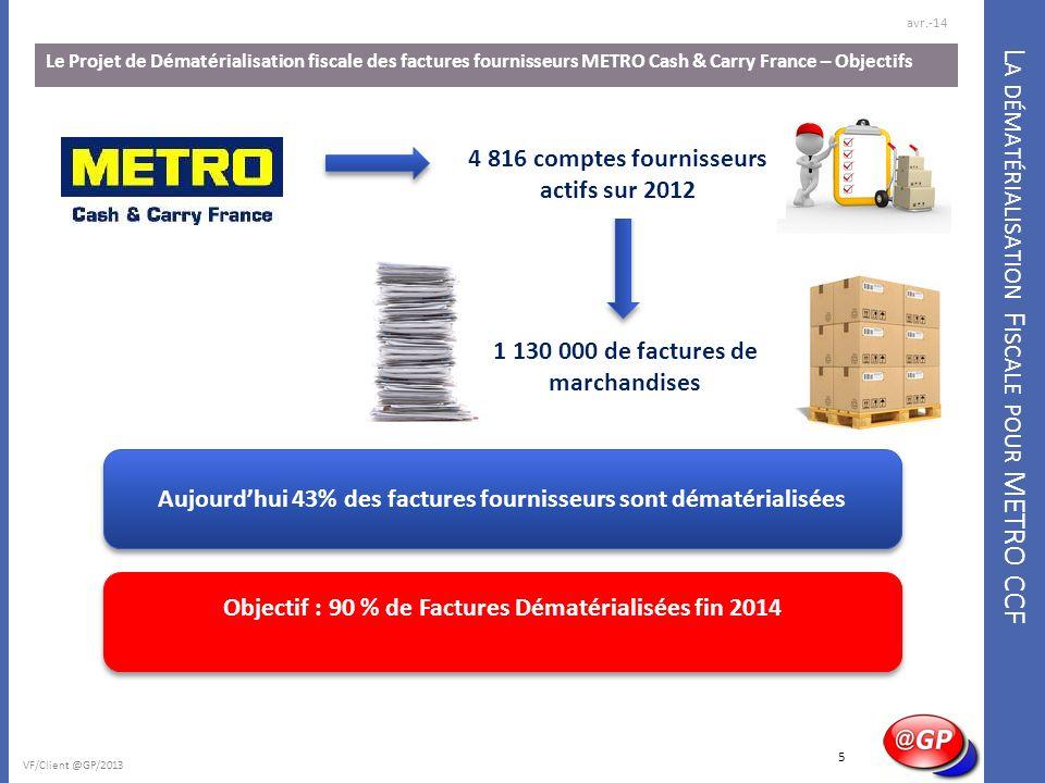 La dématérialisation Fiscale pour METRO CCF