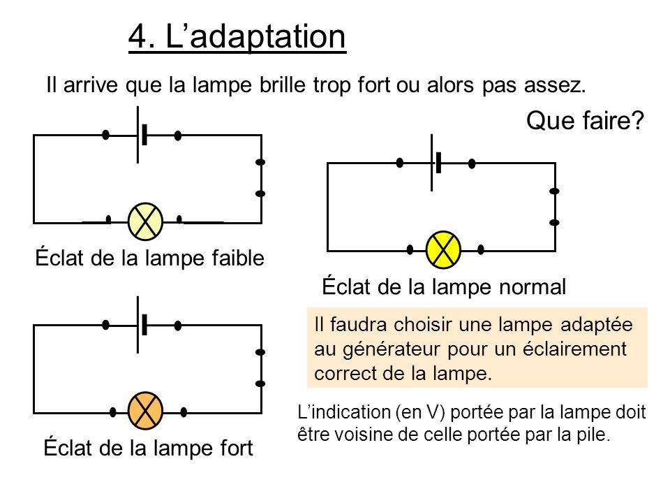 Éclat de la lampe normal
