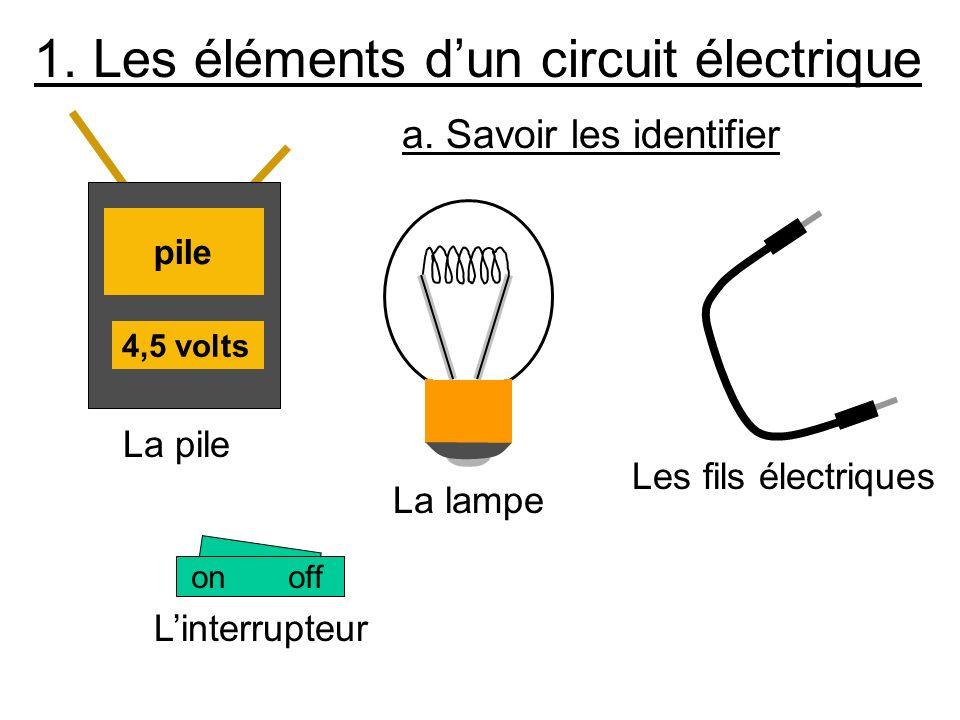 1. Les éléments d'un circuit électrique