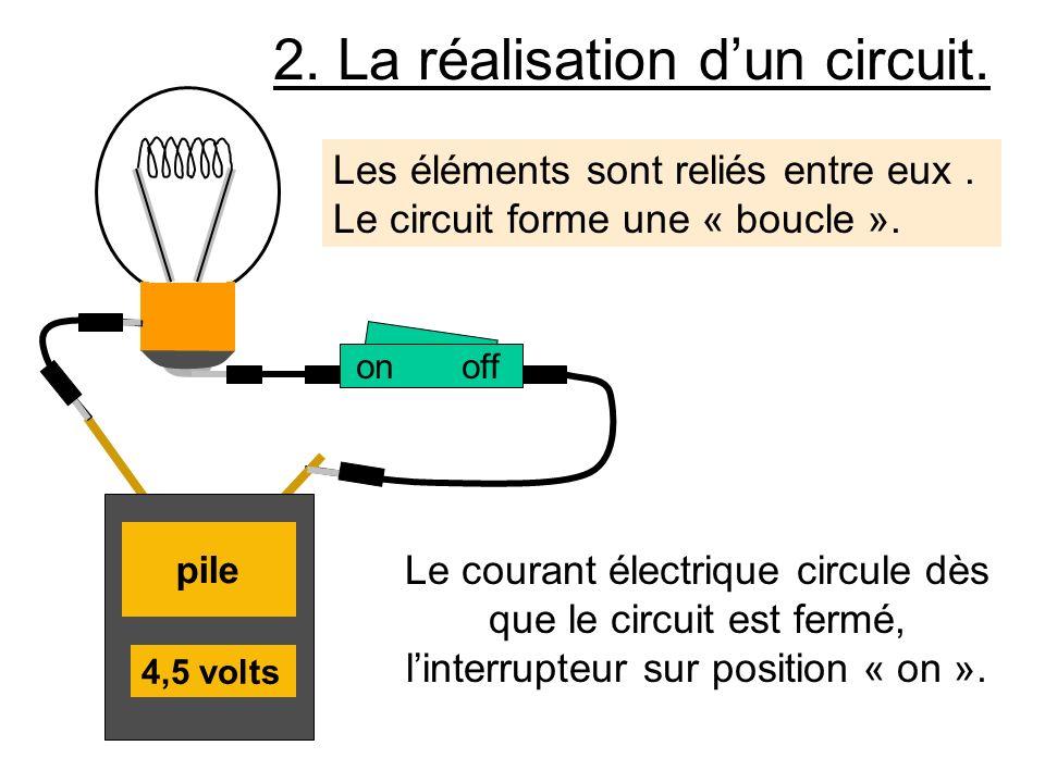2. La réalisation d'un circuit.