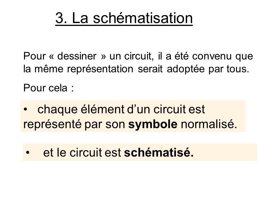 3. La schématisation Pour « dessiner » un circuit, il a été convenu que la même représentation serait adoptée par tous.