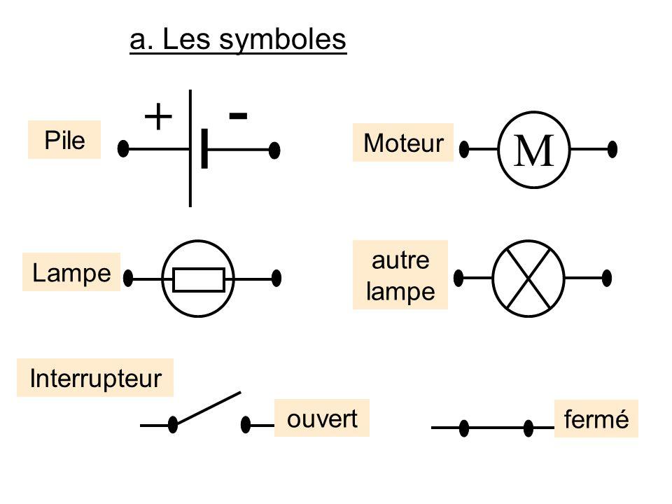 - + M a. Les symboles Pile Moteur autre lampe Lampe Interrupteur