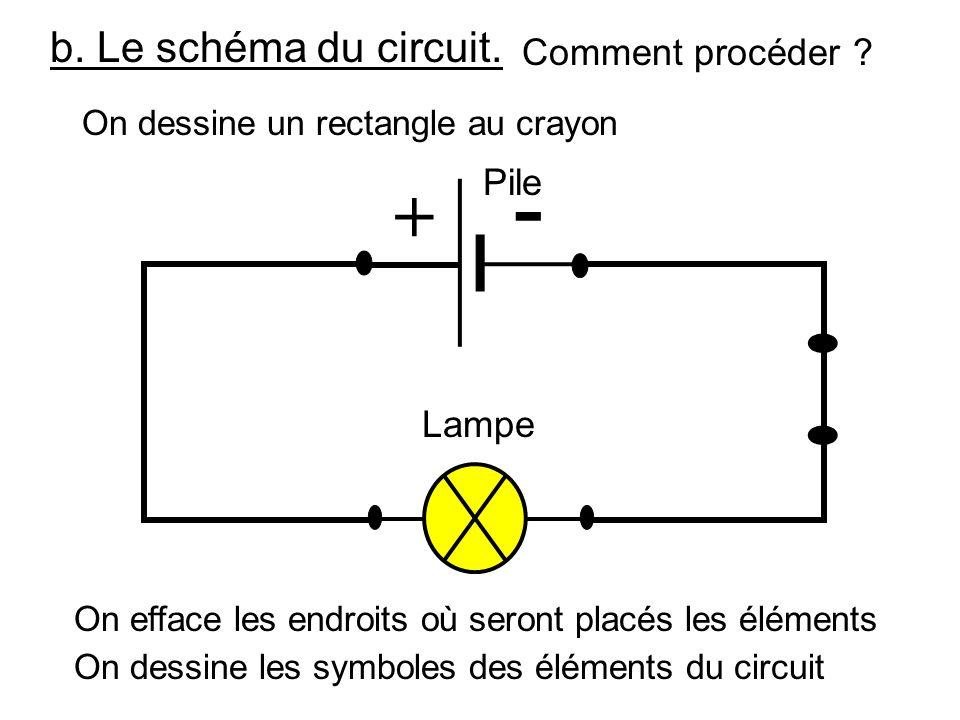 - + b. Le schéma du circuit. Comment procéder Pile Lampe