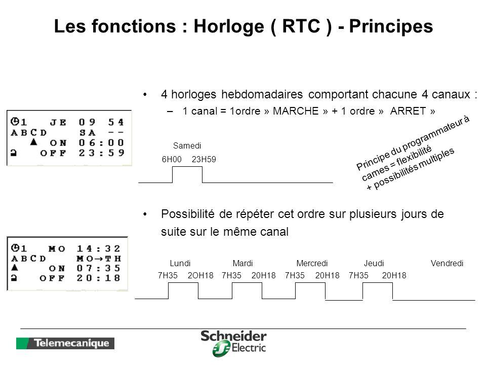 Les fonctions : Horloge ( RTC ) - Principes