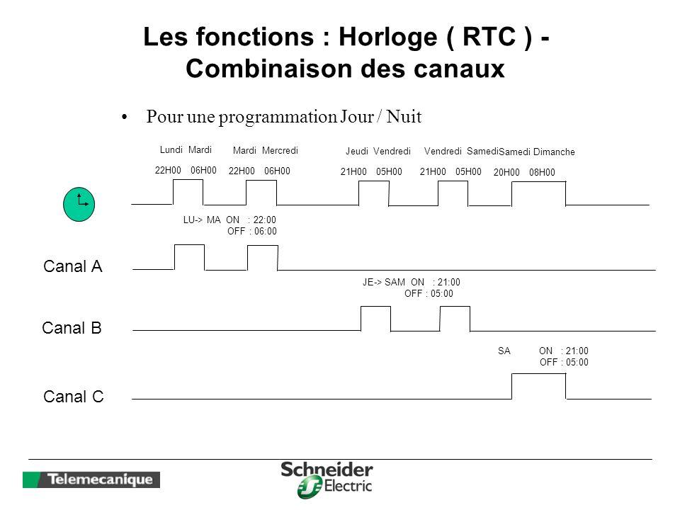 Les fonctions : Horloge ( RTC ) - Combinaison des canaux