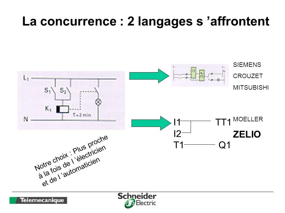 La concurrence : 2 langages s 'affrontent