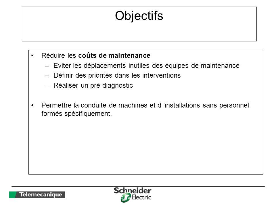 Objectifs Réduire les coûts de maintenance